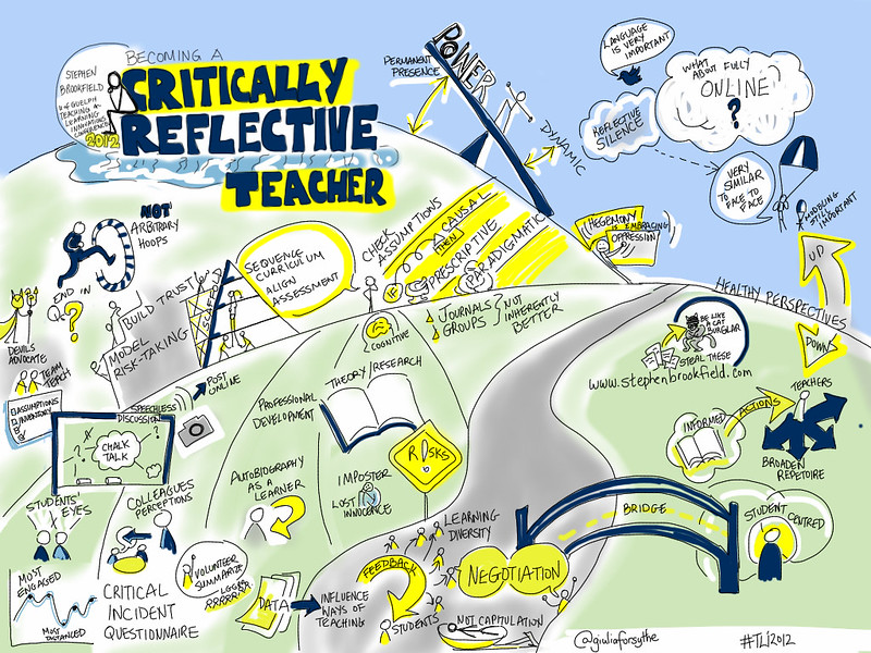 Brookfield #tli2012 Keynote: Becoming a Critically Reflective Teacher