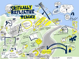 Brookfield #tli2012 Keynote: Becoming a Critically Reflective Teacher