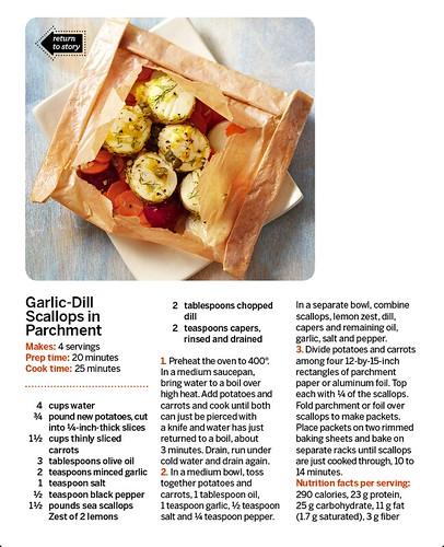 magazine recipe