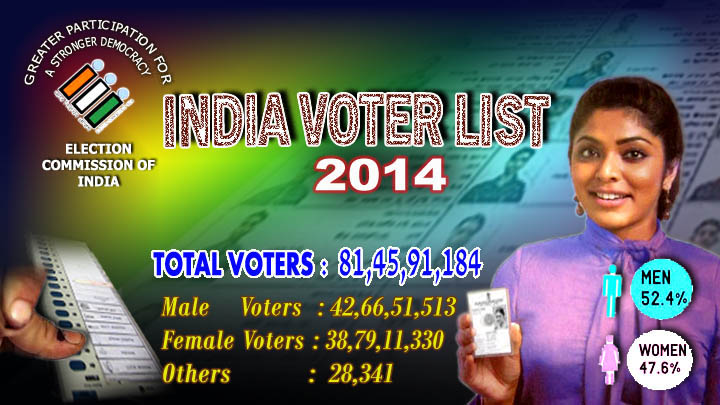 india total voters list 2014