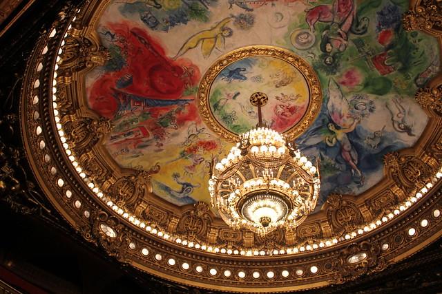 Plafond de l'opéra Garnier