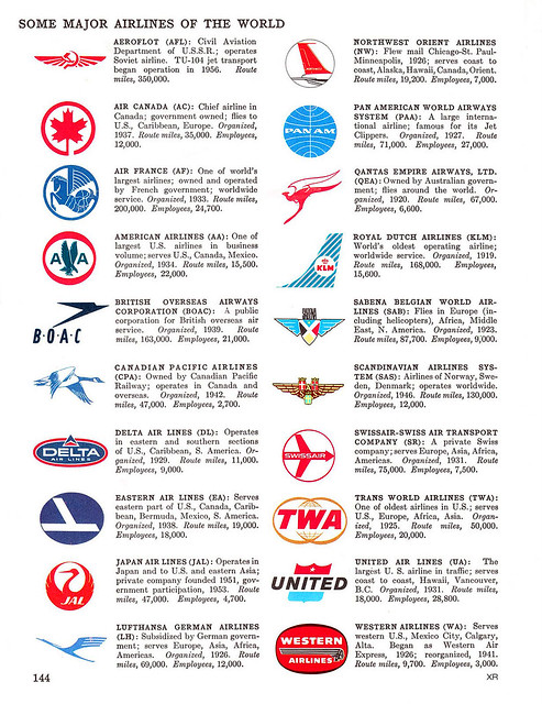 Airline Logos Flickr Photo Sharing