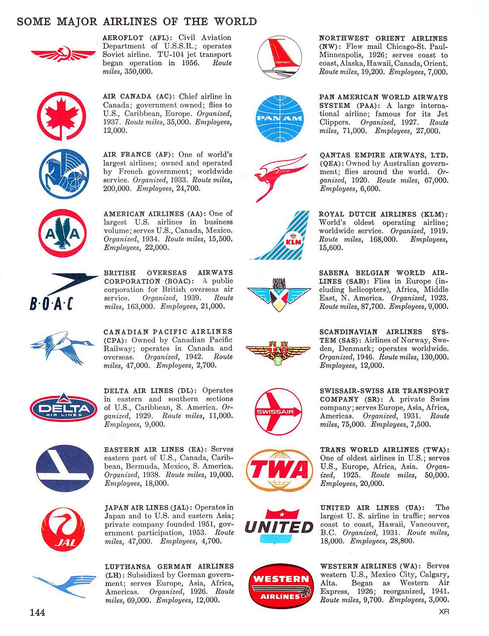 airline logos | Flickr - Photo Sharing!
