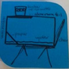 diagramwaterms1
