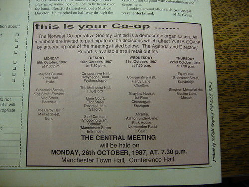 Co-op Meetings 1987