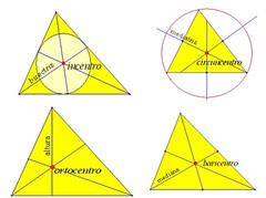 Puntos_Notables_Triángulos