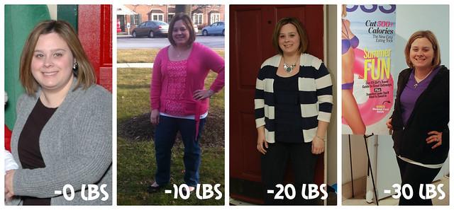 Medifast Progress Pictures