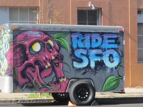 Ride SFO Skull