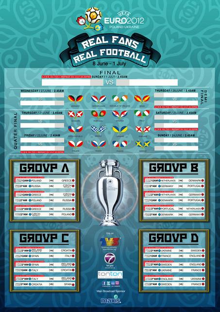 Jadual Perlawanan Siaran Langsung EURO 2012 | Jadual Perlawanan EURO