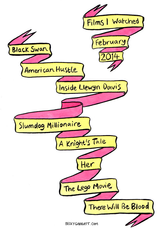Films I Watched February 2014