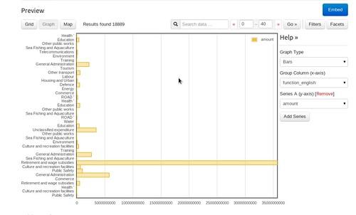 [IMG: Bar chart]