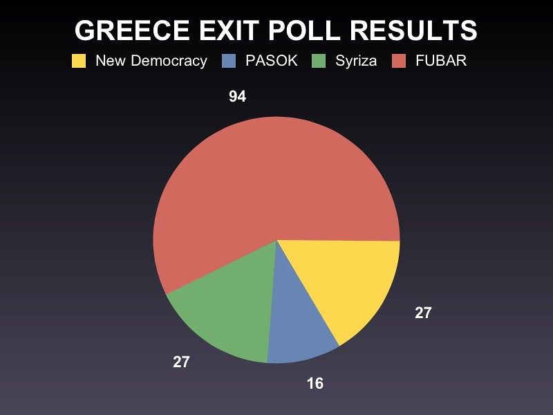 LATEST EXIT POLL