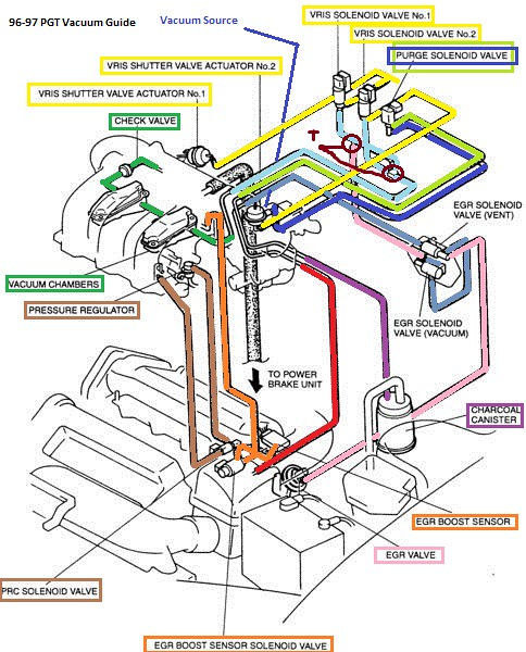 Ford Ranger 1988 Ford Ranger Fuel Pump Circuit besides 302 Water Pump Diagram together with Chevy Fuel Pressure Regulator Location in addition 2000 Ford Explorer Fuse Box Diagram moreover Msd 6a Digital Ignition 7995 Install. on 1991 f150 fuel pump wiring diagram