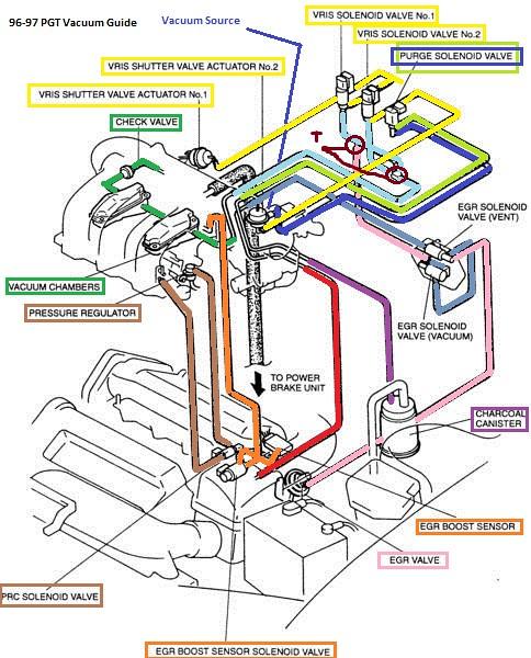 1980 ford bronco 351m vacuum diagram ford auto wiring Ford Vacuum Diagrams F 250 351 1980 ford 302 vacuum diagram