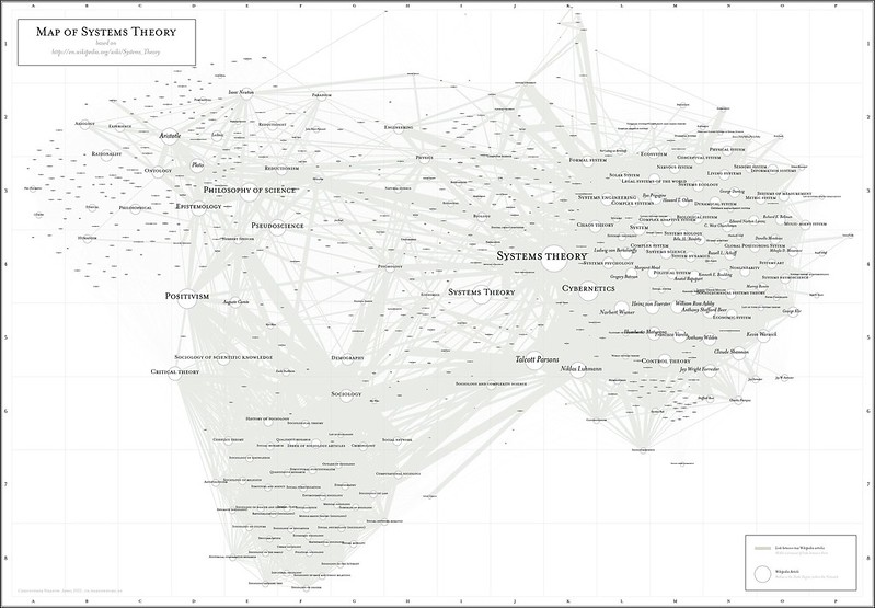 Christopher warnow freelance data visualization map of systems 120420mapofsystemstheory altavistaventures Choice Image