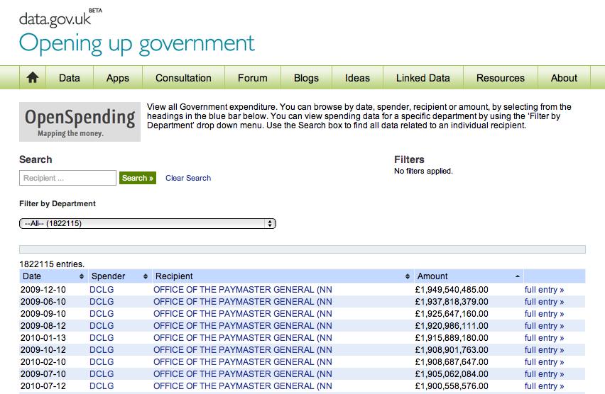 OpenSpending Data.Gov.Uk