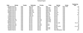 Training Program - Sheet1