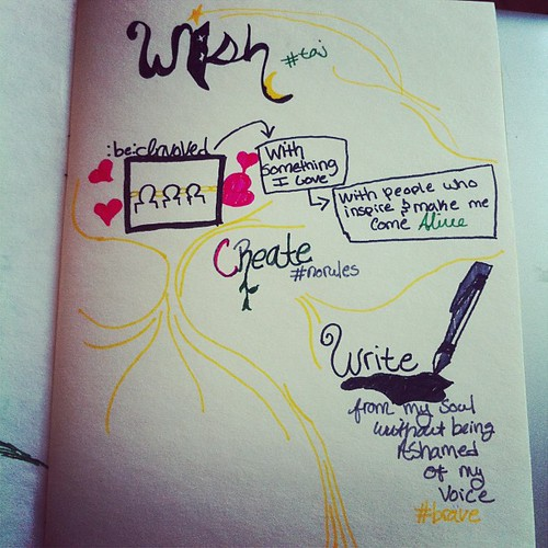 wish #wish #taj #norules