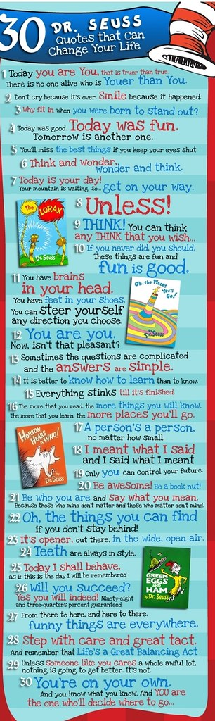 Dr Seuss Quotes, Fun Quotes, Dr Seuss Quotes