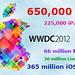 numbersAppleWWDC2012px420x230