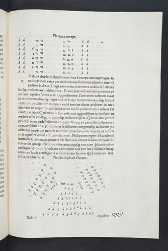 Typographical diagrams in Scriptores rei militaris