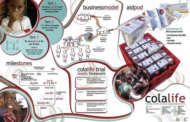 ColaLife poster 2012 v2