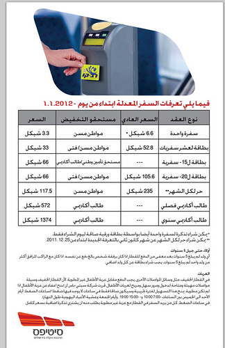 CitiPass Price List in Arabic