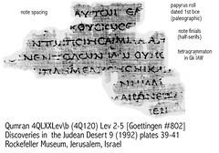 Qumran Septuagint Leviticus YAHUW fragment 2