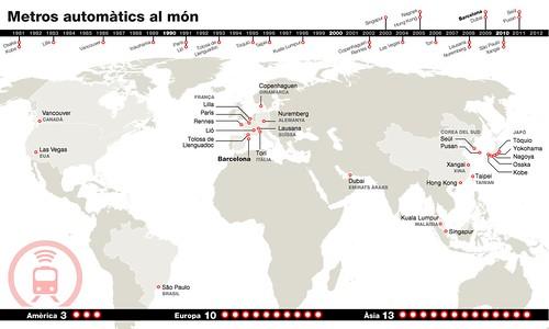 Metros automàtics del món