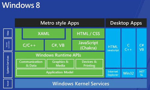 win-8-framework
