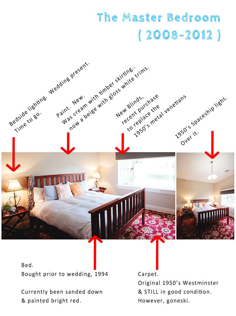 bedroomblog