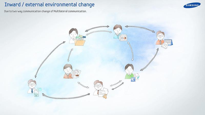 03-2_대내 대외 환경변화