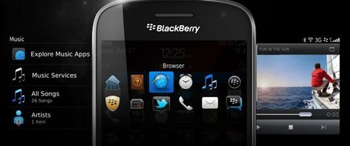 Blackberry OS: Sistema Operativo para Blackberries