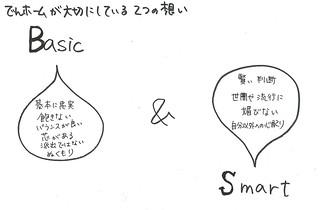 Basic & Smart