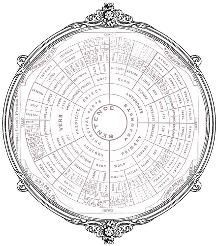 20 sample GRAMMAR WHEEL mel stampz