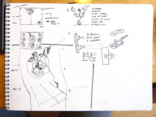 infrared camera hack poster sketches