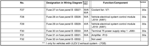 2015 volkswagen jetta base interior fuse box diagram   52