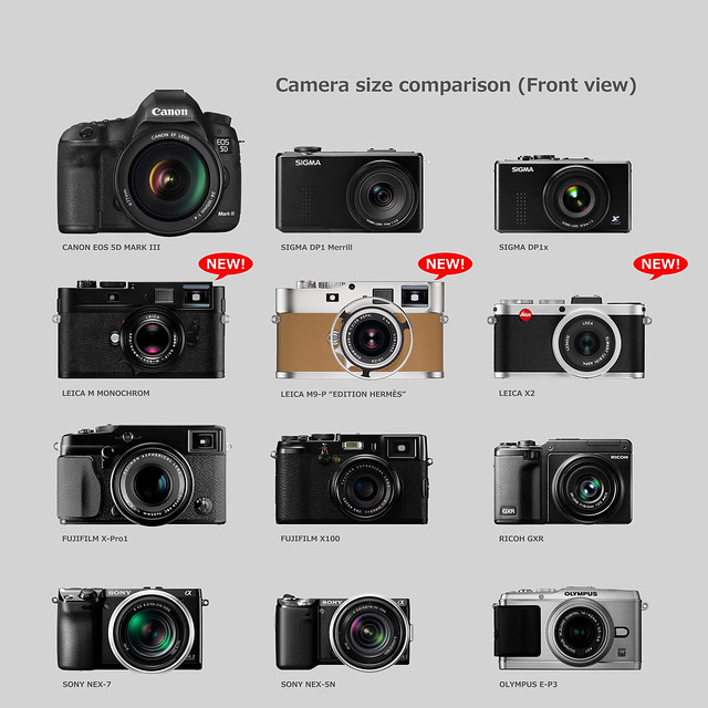 "LEICA 【M MONOCHROM】【M9-P ""EDITION HERMES""】【X2】 & Other cameras comparison 1/5"