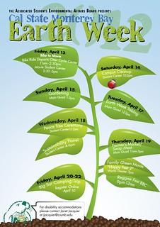 AS CSUMB Earth Week 2012
