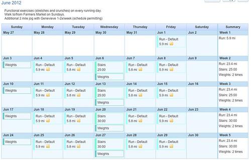 June 2012 training plan