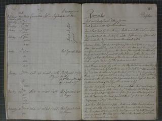 HMS Dolphin - Log Book