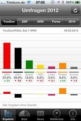 Wahl App NRW: Umfragen 2012