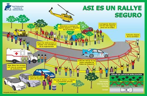 Normas colocación público rallyes España 2012