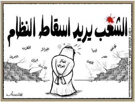 arab forår karton