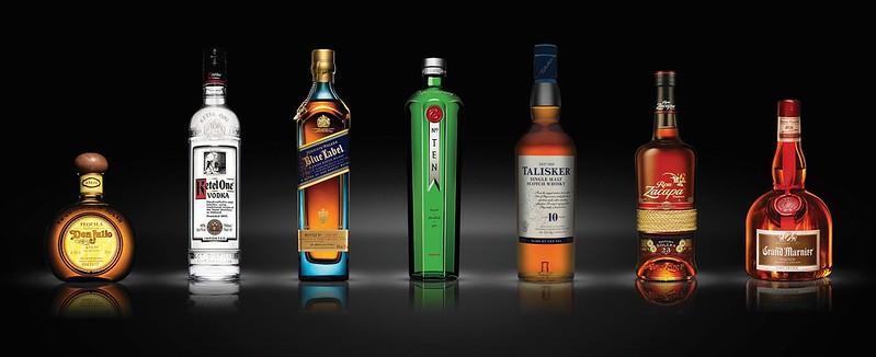 Diageo Reserve Brands portfolio