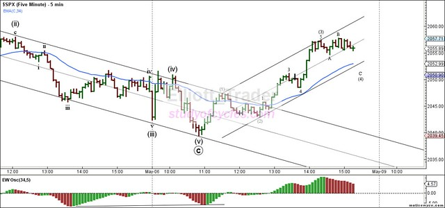 SPX - Five Minute - May-06 1517 PM (5 min)
