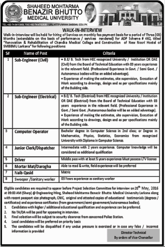 Shaheed Mohtarma Benazir Bhutto Medical University Jobs 2016