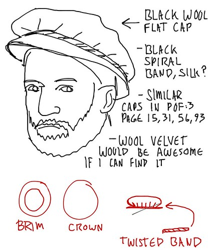 Layer 4: Flat Cap
