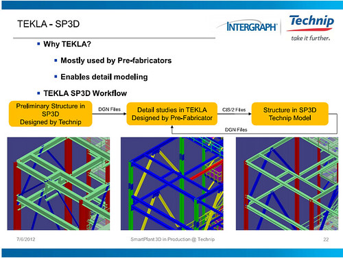 Tekla Environment Download