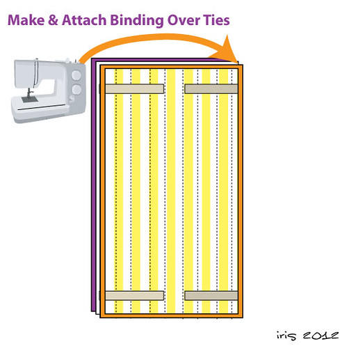 Step 5: Make Binding and Attach Over Ties.